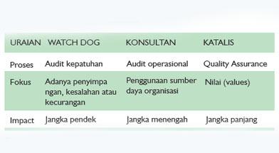 Jhonlin Group, Internal Audit, Kalimantan Selatan, Tanah Bumbu, Batulicin, h isam