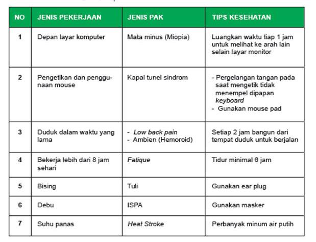 Jhonlin Group, Kalimantan Selatan, Tanah Bumbu, Batulicin, SHE, Healthy Life, h isam