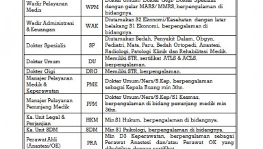 Erina Citra Gemilang, Marina Permata Hospital, Rumah Sakit, Batulicin, Tanah Bumbu, Kalimantan Selatan
